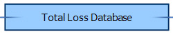 Total Loss Database